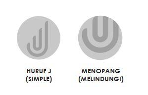 filosofi-logo-pt-bpr-bank-jombang-perseroda